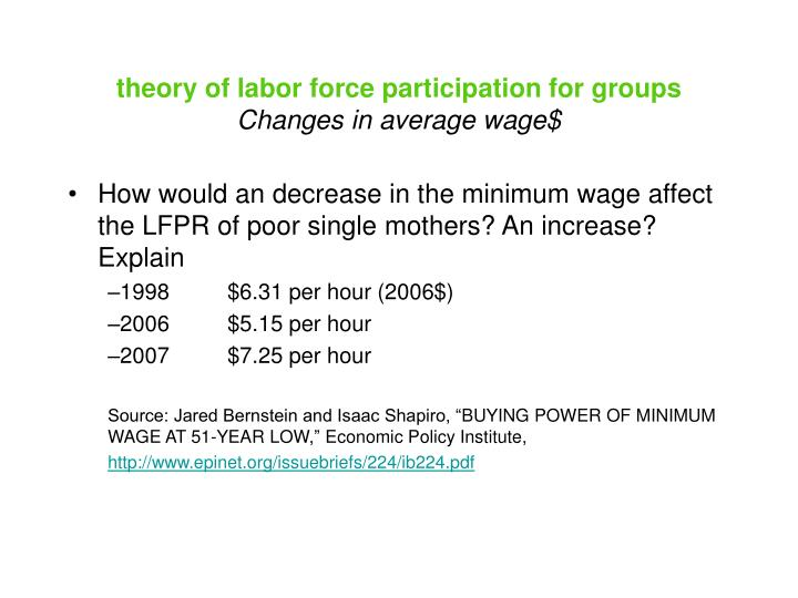 theory of labor force participation for groups