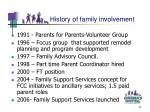 history of family involvement