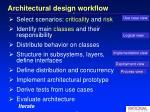 architectural design workflow