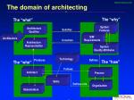 the domain of architecting