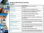 booking 2005 hosted amenity cruises