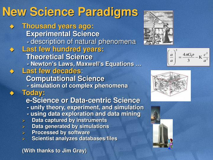 New Science Paradigms