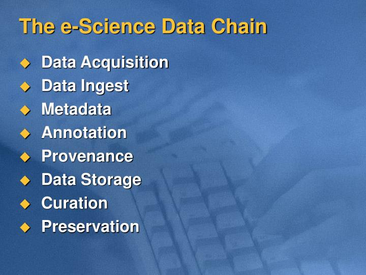 The e-Science Data Chain