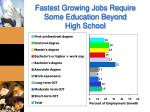 fastest growing jobs require some education beyond high school