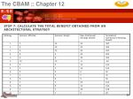 step 7 calculate the total benefit obtained from an architectural strategy
