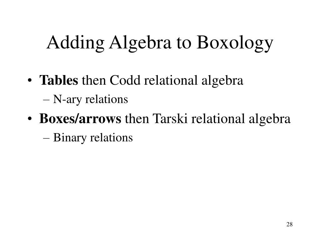 Adding Algebra to Boxology