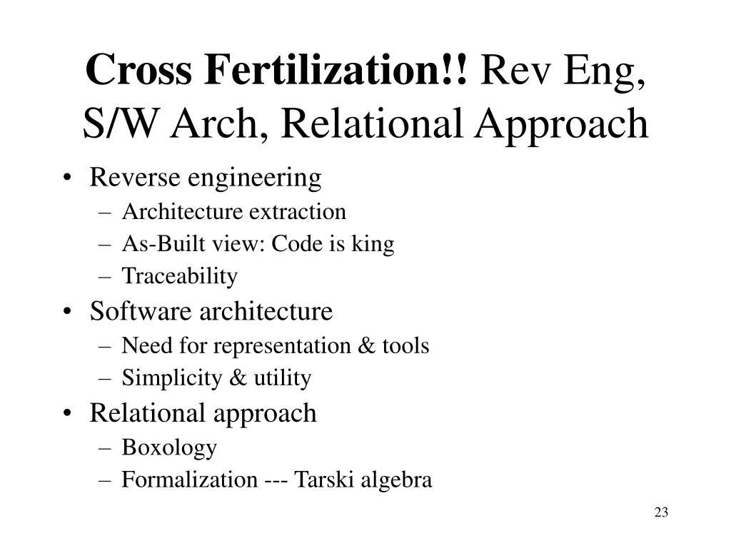 Cross Fertilization!!