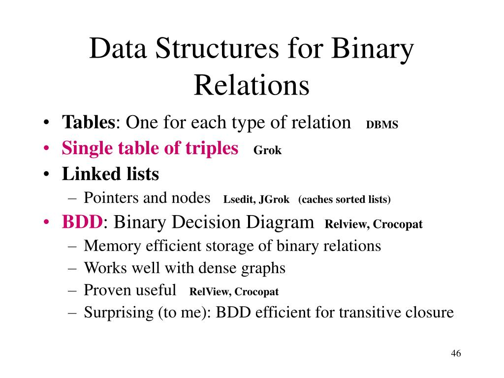 Data Structures for Binary Relations