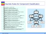 heuristic rules for component classification