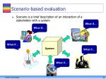 scenario based evaluation