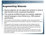augmenting weaves