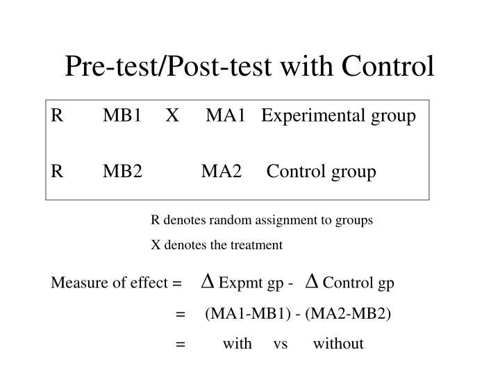 R        MB1   X MA1   Experimental group