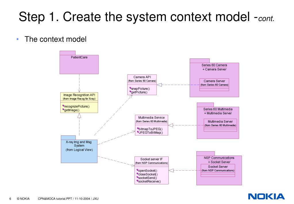 Step 1. Create the system context model -