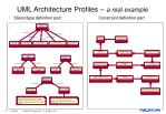 uml architecture profiles a real example