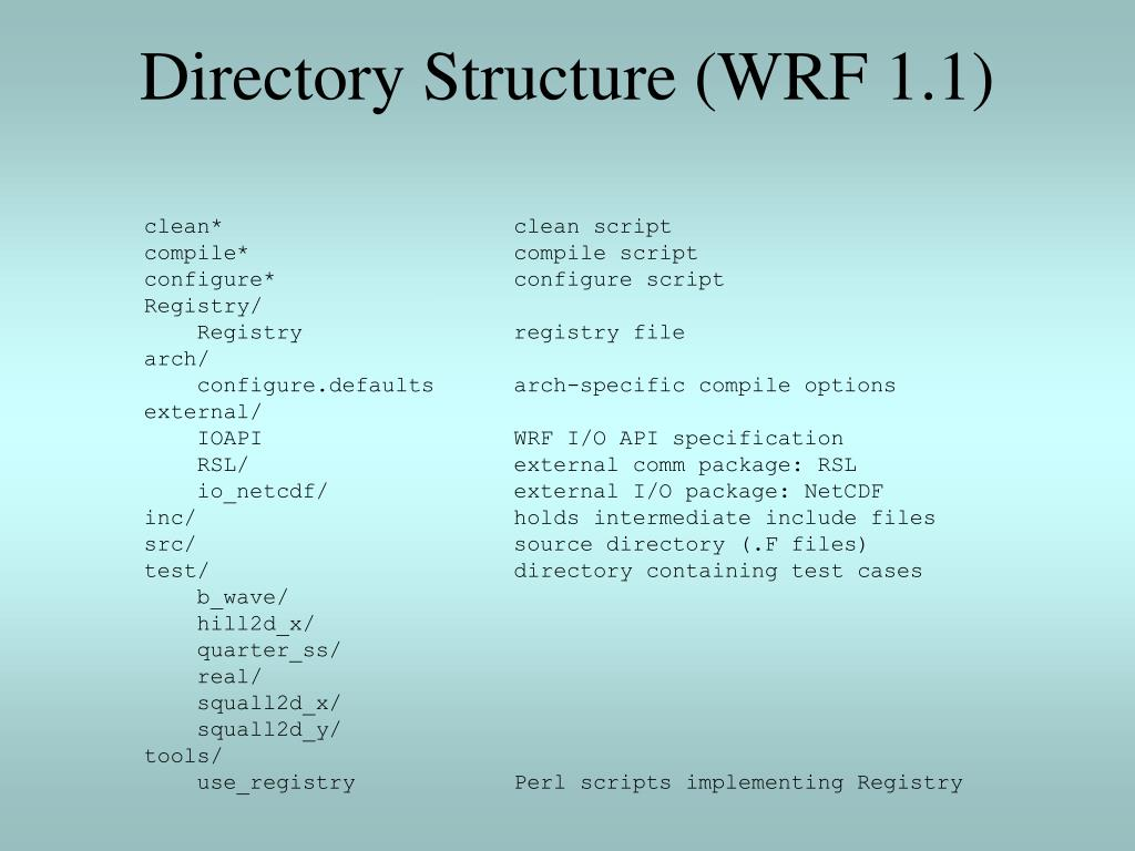 Directory Structure (WRF 1.1)