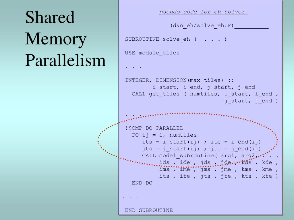 pseudo code for eh solver