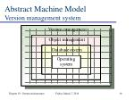 abstract machine model version management system