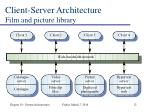 client server architecture film and picture library