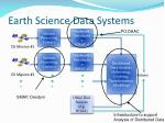 earth science data systems