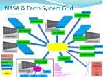 nasa earth system grid