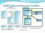 oodt data architecture models