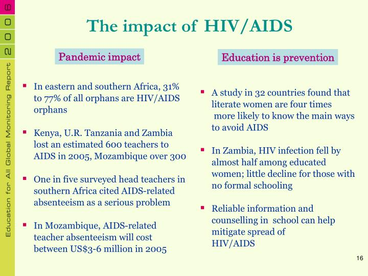 The impact of HIV/AIDS