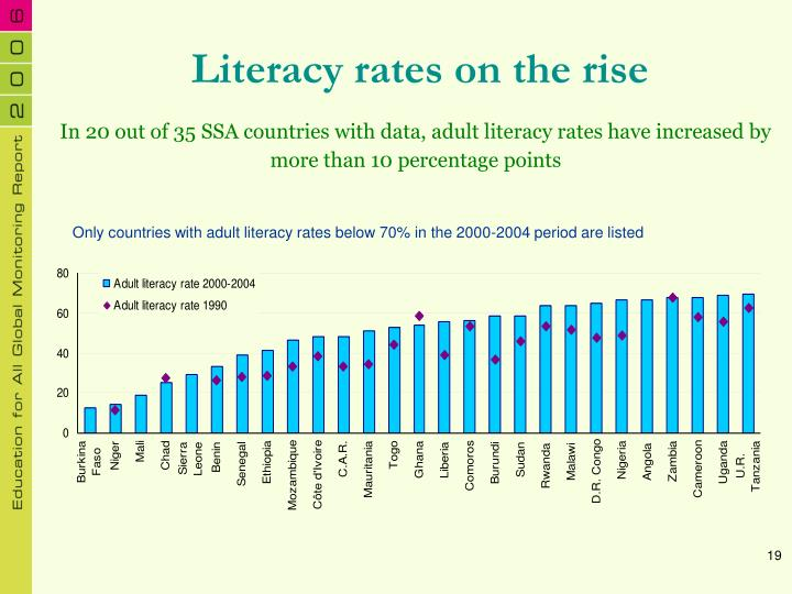 Literacy rates on the rise