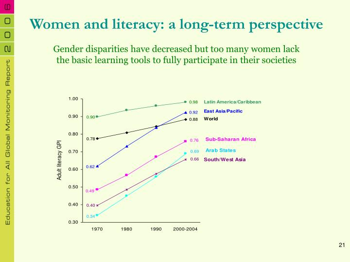 Women and literacy: a long-term perspective