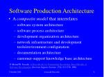 software production architecture
