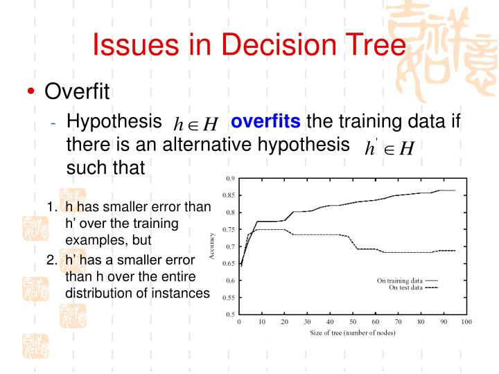 Issues in Decision Tree