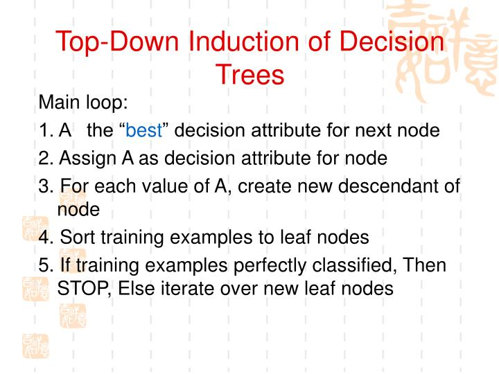 Top-Down Induction of Decision Trees