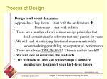 process of design