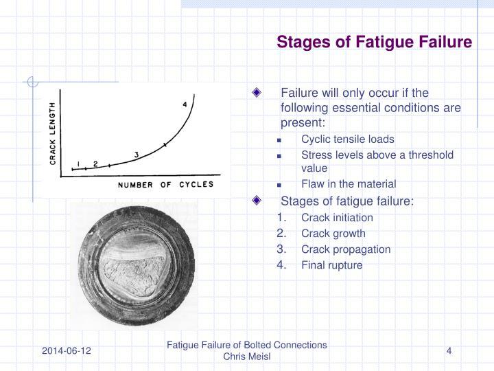 factors affecting fatigue life pdf