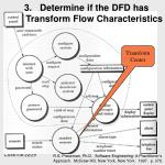 3 determine if the dfd has transform flow characteristics22