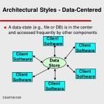 architectural styles data centered