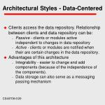architectural styles data centered6