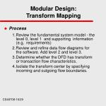 modular design transform mapping