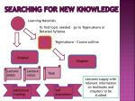 searching for new knowledge