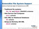 extensible file system support