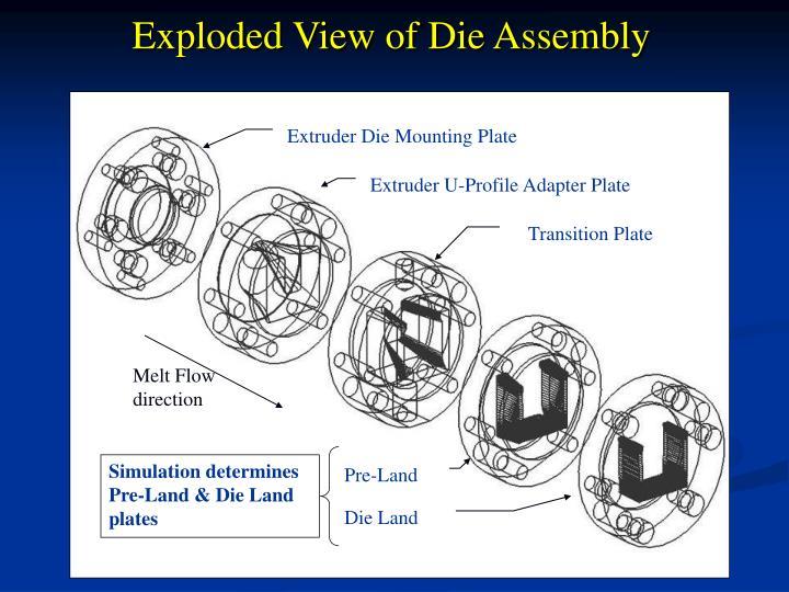 Extruder Die Mounting Plate