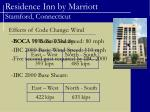 residence inn by marriott stamford connecticut19