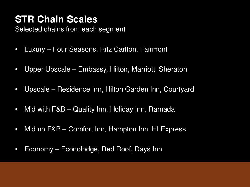 STR Chain Scales