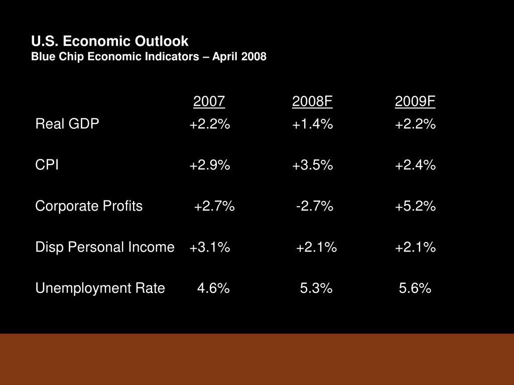 U.S. Economic Outlook