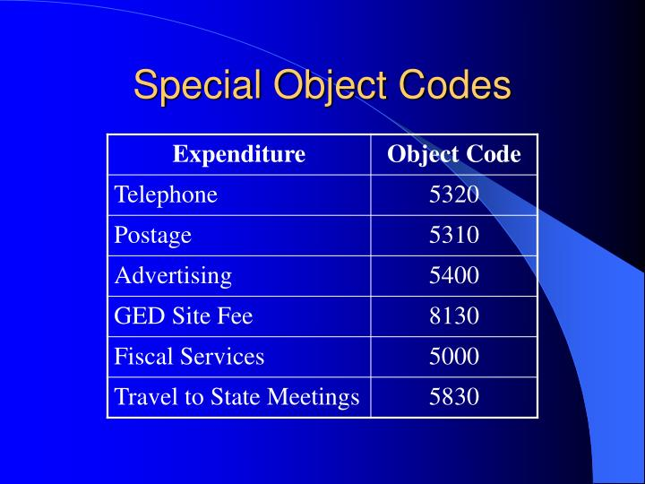 Special Object Codes