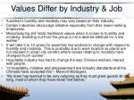 values differ by industry job