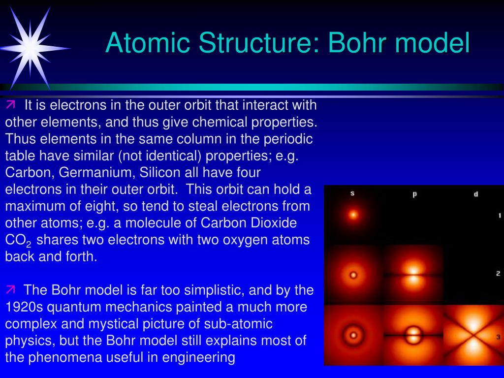 Atomic Structure: Bohr model