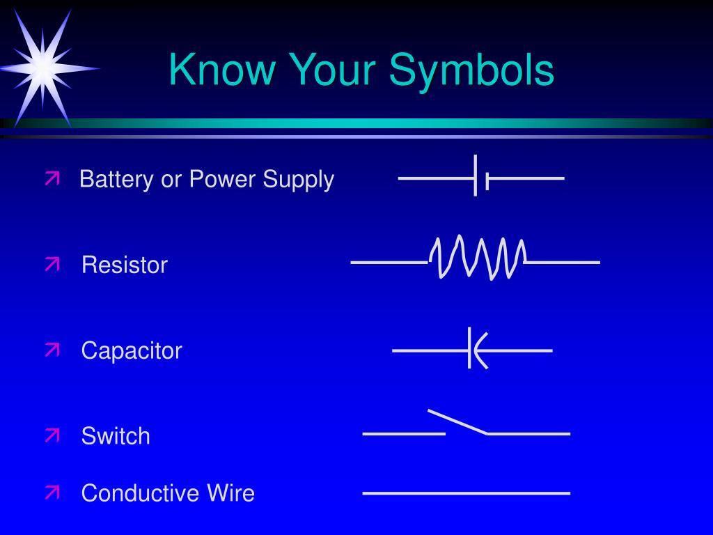 Know Your Symbols