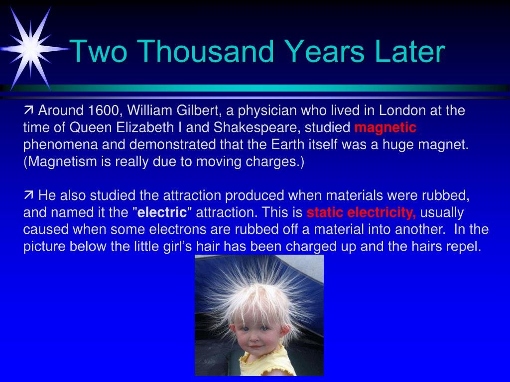Two Thousand Years Later
