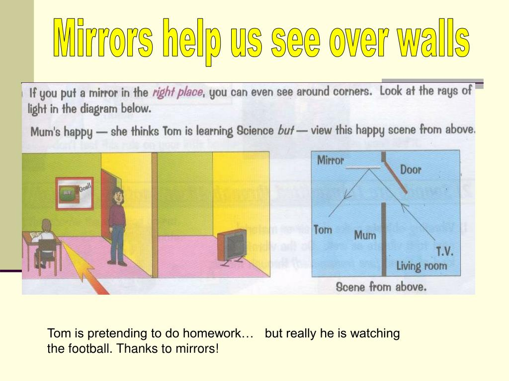 Mirrors help us see over walls