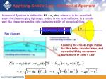 applying snell s law numerical aperture